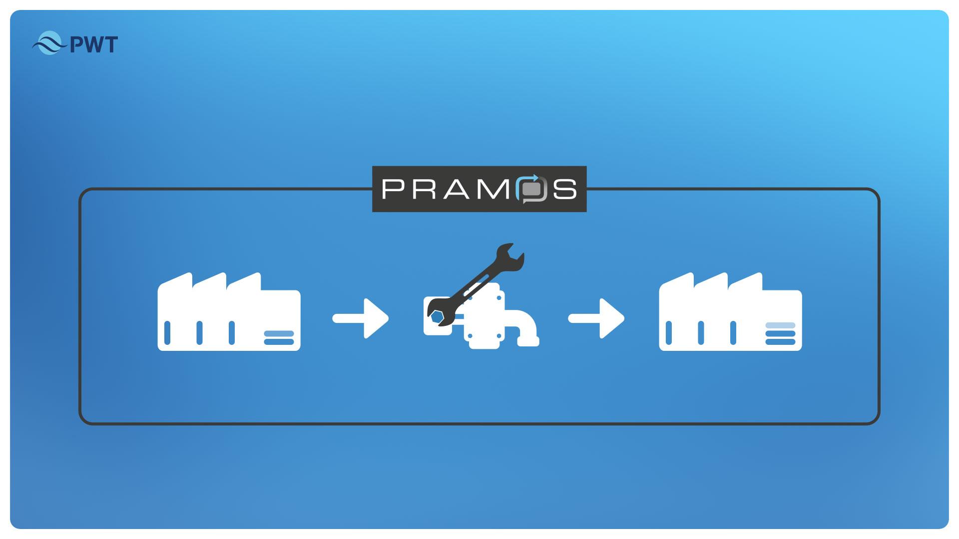 Pramos_01